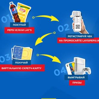 Призы за покупку Lays и Pepsi и загрузку чека на сайт. Акция «Каждый день вкуснее с Lay's и Pepsi»